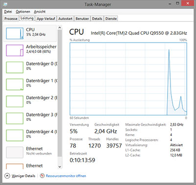 Screenshot vom Windows 8 Task-Manager