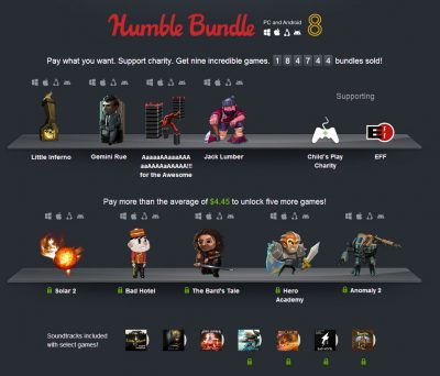 Screenshot des aktuellen Humble Bundle