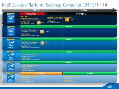 Intel Roadmap 2H13/1H14