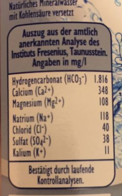 Mineralwasser enthält auch Calcium